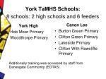 york tamhs schools 8 schools 2 high schools and 6 feeders