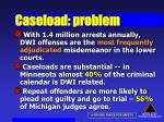 caseload problem