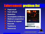 enforcement problem list