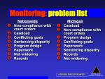 monitoring problem list