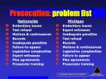prosecution problem list