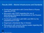 results 2005 market infrastructures and standards
