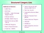 structured category lists11