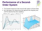performance of a second order system42