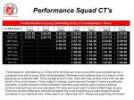 performance squad ct s