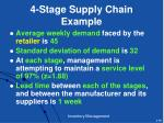 4 stage supply chain example