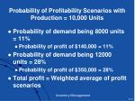 probability of profitability scenarios with production 10 000 units