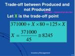 trade off between produced and not produced