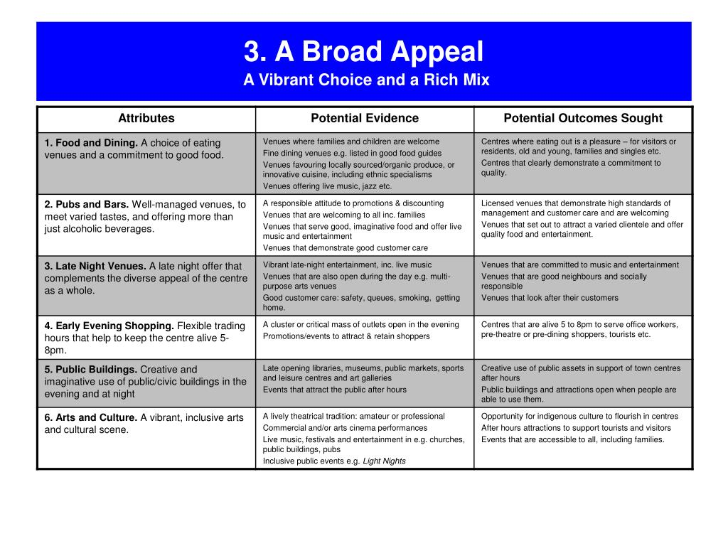 3. A Broad Appeal