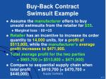 buy back contract swimsuit example