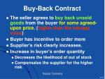 buy back contract