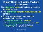 supply chain for fashion products ski jackets 2