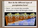 how do the different types of precipitation form11