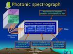 photonic spectrograph