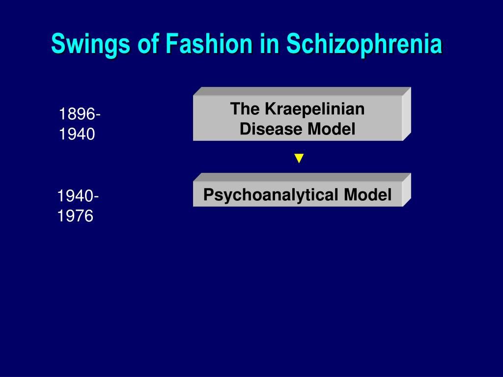 swings of fashion in schizophrenia l.