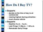 how do i buy tv