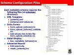 schema configuration files