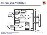 interface chip architecture