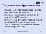 communication types reminder