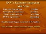 ecu s economic impact on ada area