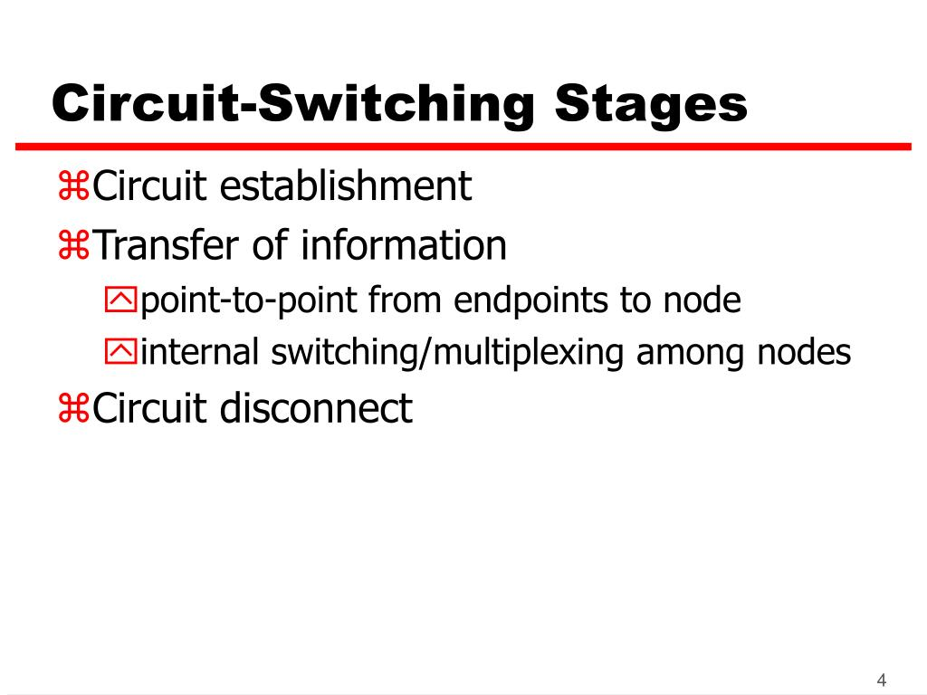 Circuit-Switching Stages