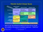 reliable system design space