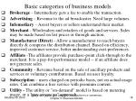 basic categories of business models