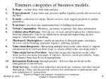 timmers categories of business models