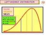 left skewed distribution50