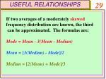 useful relationships