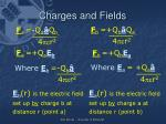 charges and fields
