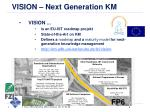 vision next generation km