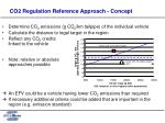 co2 regulation reference approach concept