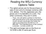 reading the wsj currency options table