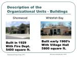 description of the organizational units buildings