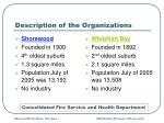 description of the organizations