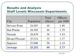results and analysis staff levels wisconsin departments