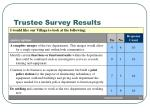 trustee survey results30