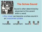 the schwa sound