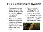 public and inherited symbols