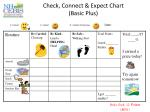 check connect expect chart basic plus