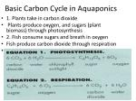 basic carbon cycle in aquaponics