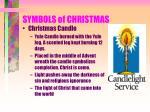symbols of christmas5