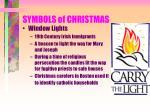 symbols of christmas6