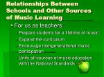 relationships between schools and other sources of music learning42