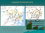 capacity enhancements