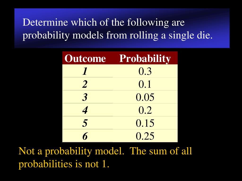 Determine which of the following are probability models from rolling a single die.