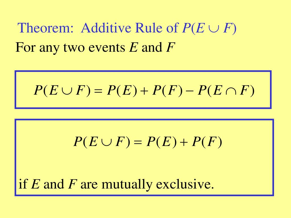 Theorem:  Additive Rule of