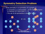 symmetry detection problem27