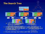 the search tree